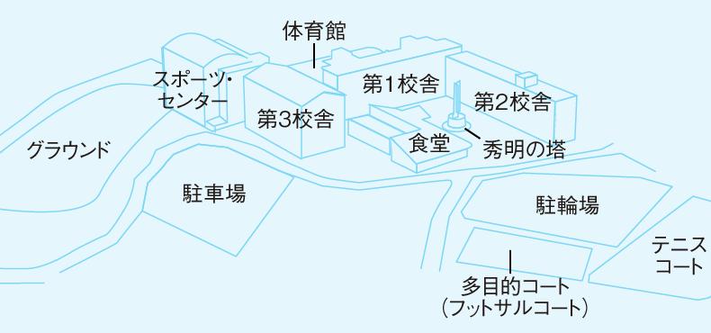 空撮写真に対応した、施設名称の概略図です。